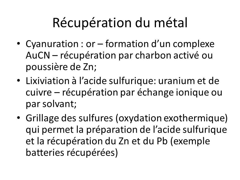 Récupération du métal Cyanuration : or – formation dun complexe AuCN – récupération par charbon activé ou poussière de Zn; Lixiviation à lacide sulfur