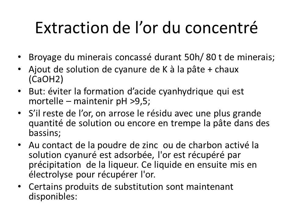 Extraction de lor du concentré Broyage du minerais concassé durant 50h/ 80 t de minerais; Ajout de solution de cyanure de K à la pâte + chaux (CaOH2)