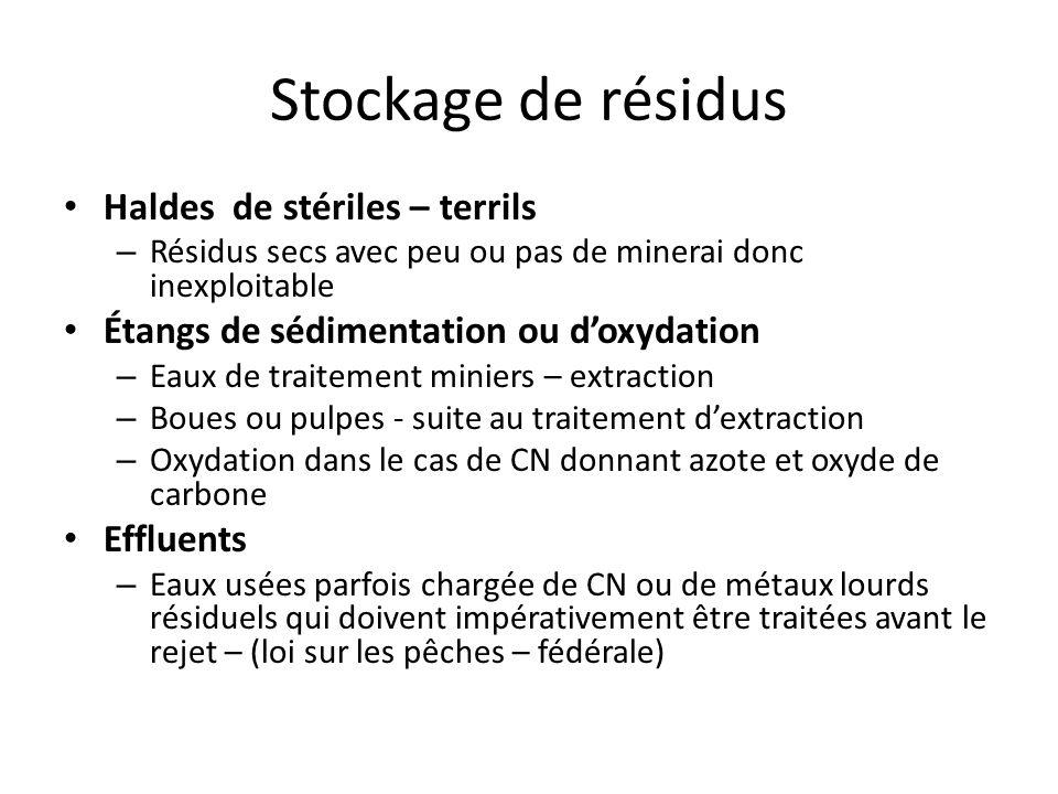 Stockage de résidus Haldes de stériles – terrils – Résidus secs avec peu ou pas de minerai donc inexploitable Étangs de sédimentation ou doxydation –