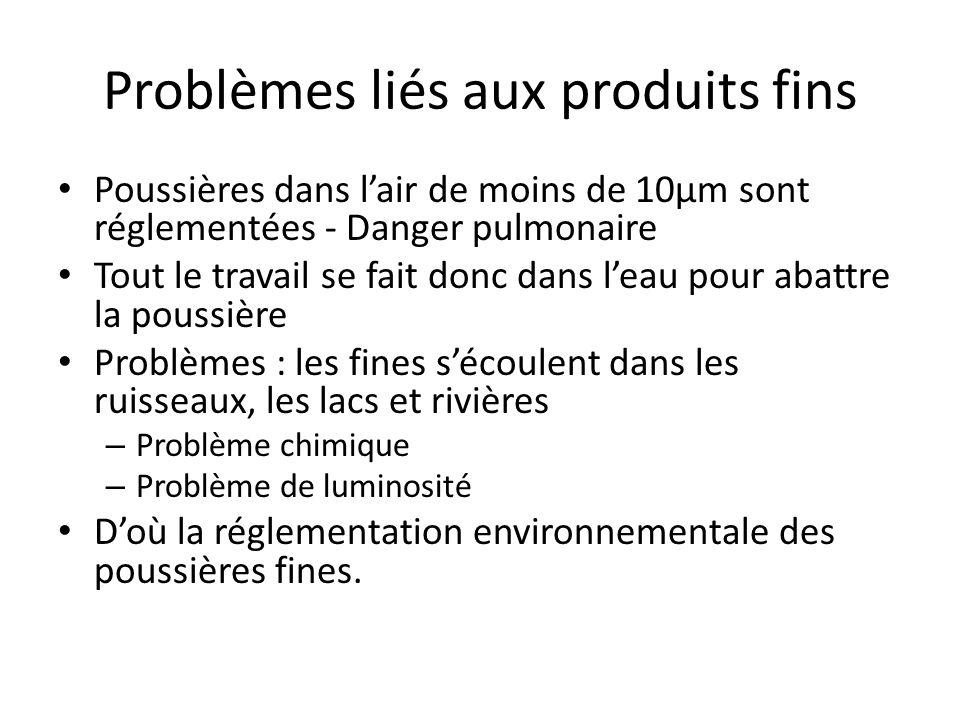 Problèmes liés aux produits fins Poussières dans lair de moins de 10µm sont réglementées - Danger pulmonaire Tout le travail se fait donc dans leau po