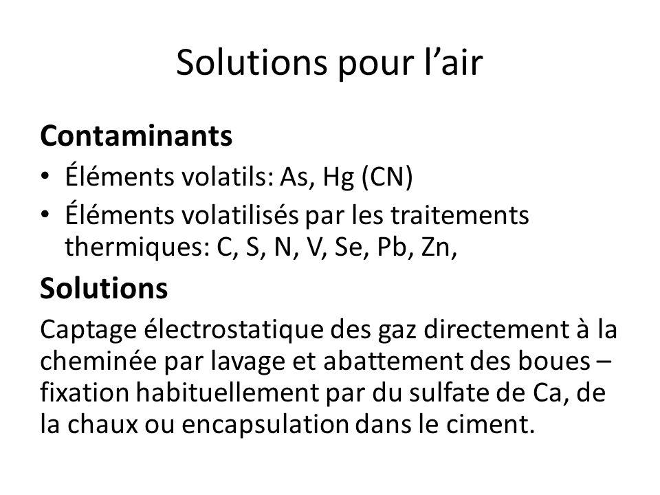 Solutions pour lair Contaminants Éléments volatils: As, Hg (CN) Éléments volatilisés par les traitements thermiques: C, S, N, V, Se, Pb, Zn, Solutions