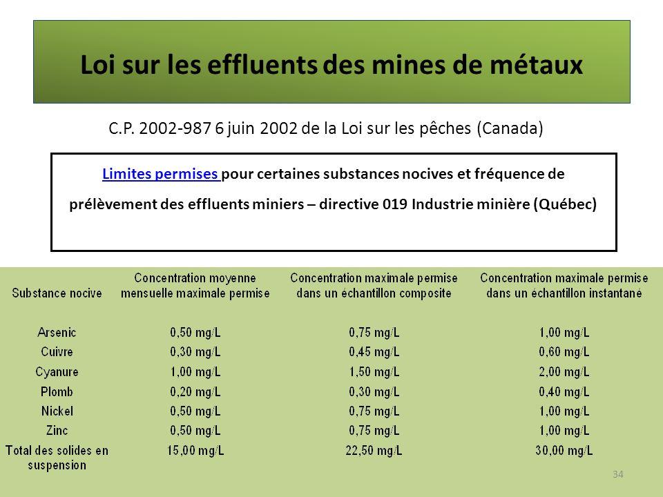 Loi sur les effluents des mines de métaux C.P. 2002-987 6 juin 2002 de la Loi sur les pêches (Canada) 34 Limites permises Limites permises pour certai