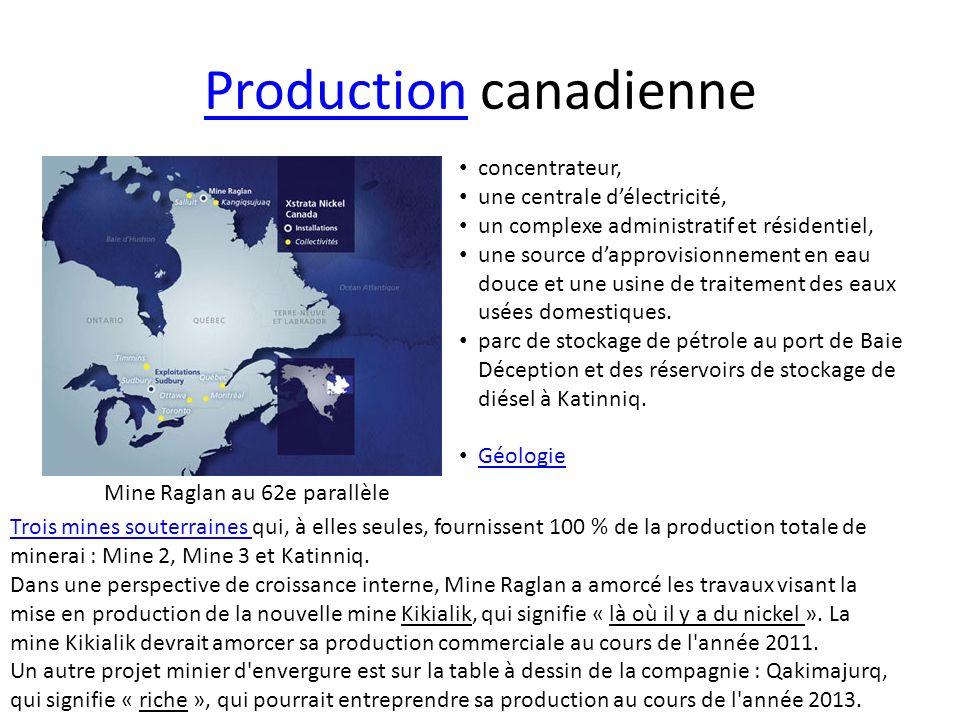 ProductionProduction canadienne Mine Raglan au 62e parallèle concentrateur, une centrale délectricité, un complexe administratif et résidentiel, une s