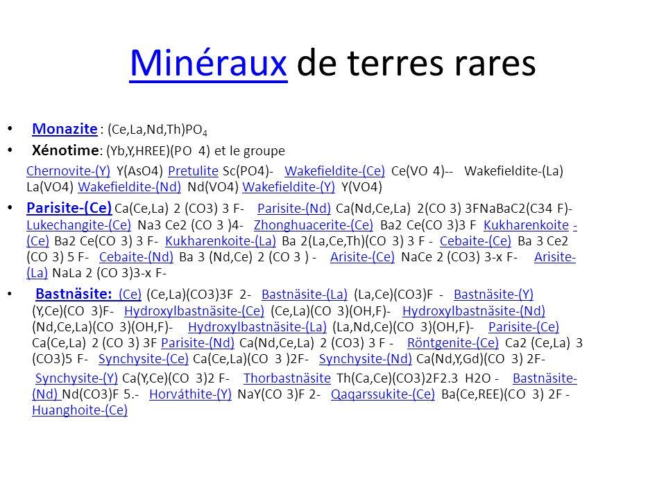 MinérauxMinéraux de terres rares Monazite : (Ce,La,Nd,Th)PO 4 Monazite Xénotime : (Yb,Y,HREE)(PO 4) et le groupe Chernovite-(Y)Chernovite-(Y) Y(AsO4)