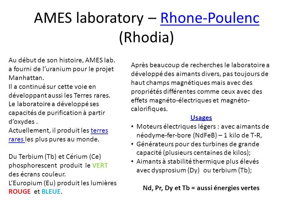 AMES laboratory – Rhone-Poulenc (Rhodia)Rhone-Poulenc Au début de son histoire, AMES lab. a fourni de luranium pour le projet Manhattan. Il a continué