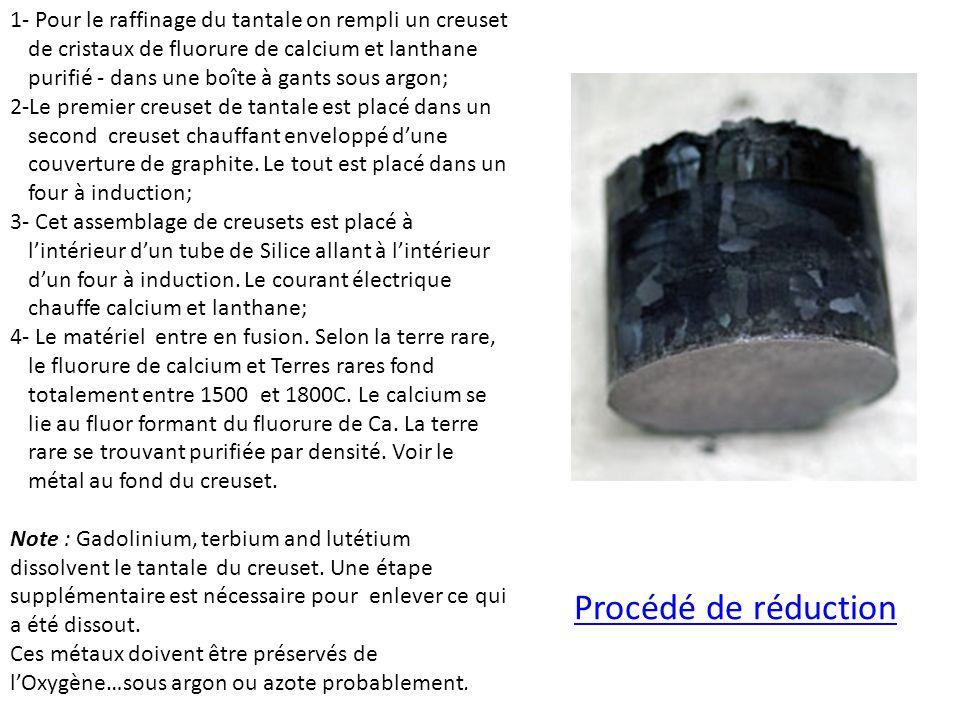 Procédé de réduction 1- Pour le raffinage du tantale on rempli un creuset de cristaux de fluorure de calcium et lanthane purifié - dans une boîte à ga