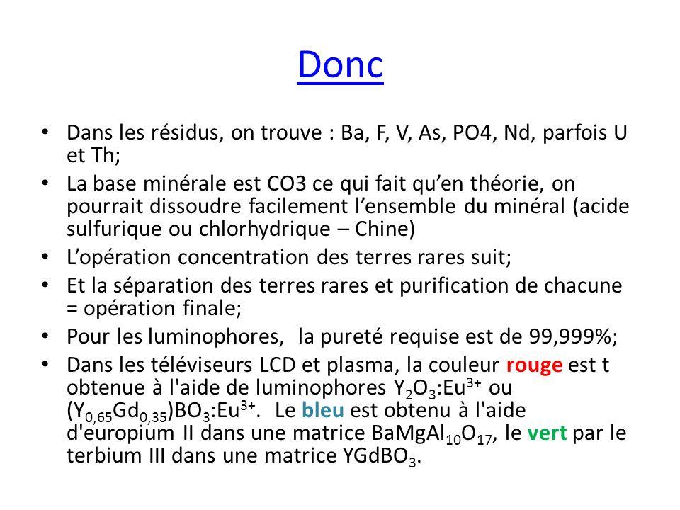 Donc Dans les résidus, on trouve : Ba, F, V, As, PO4, Nd, parfois U et Th; La base minérale est CO3 ce qui fait quen théorie, on pourrait dissoudre fa