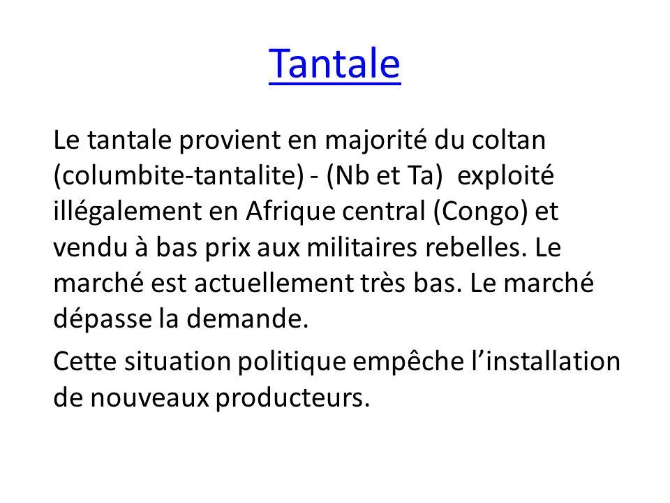 Tantale Le tantale provient en majorité du coltan (columbite-tantalite) - (Nb et Ta) exploité illégalement en Afrique central (Congo) et vendu à bas p
