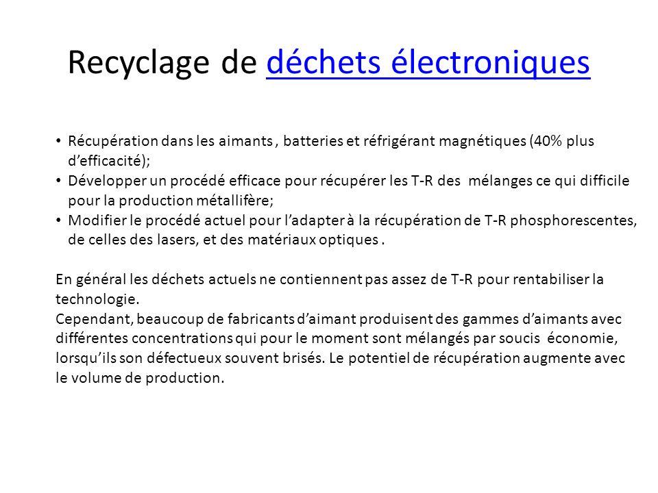 Recyclage de déchets électroniquesdéchets électroniques Récupération dans les aimants, batteries et réfrigérant magnétiques (40% plus defficacité); Dé