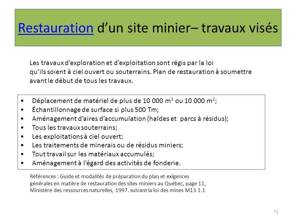 RestaurationRestauration dun site minier– travaux visés 71 Références : Guide et modalités de préparation du plan et exigences générales en matière de