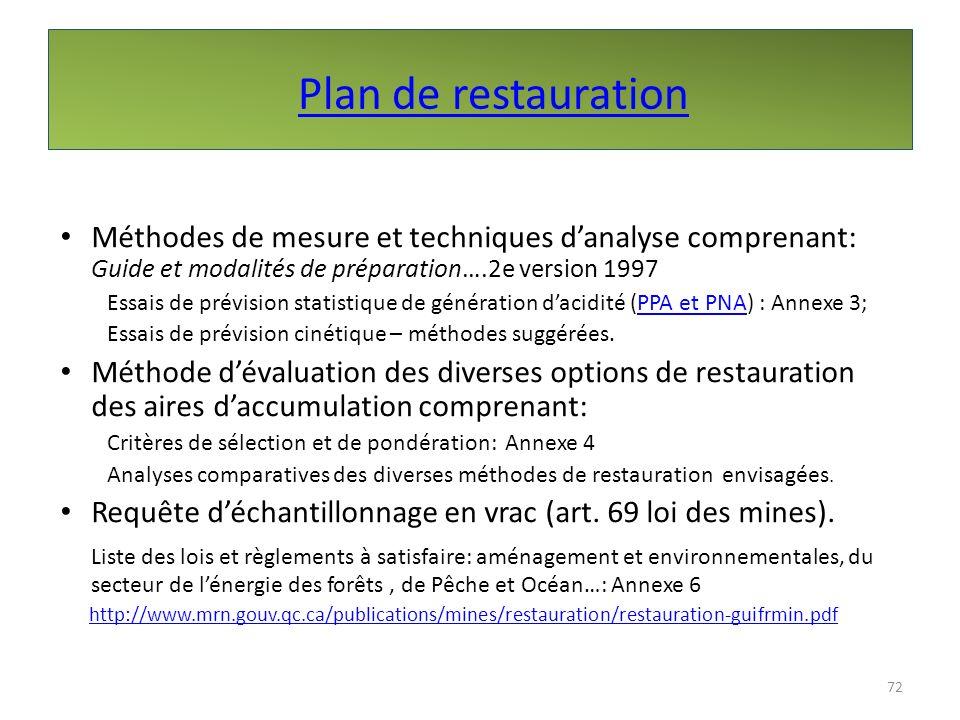 Plan de restauration Méthodes de mesure et techniques danalyse comprenant: Guide et modalités de préparation….2e version 1997 Essais de prévision stat