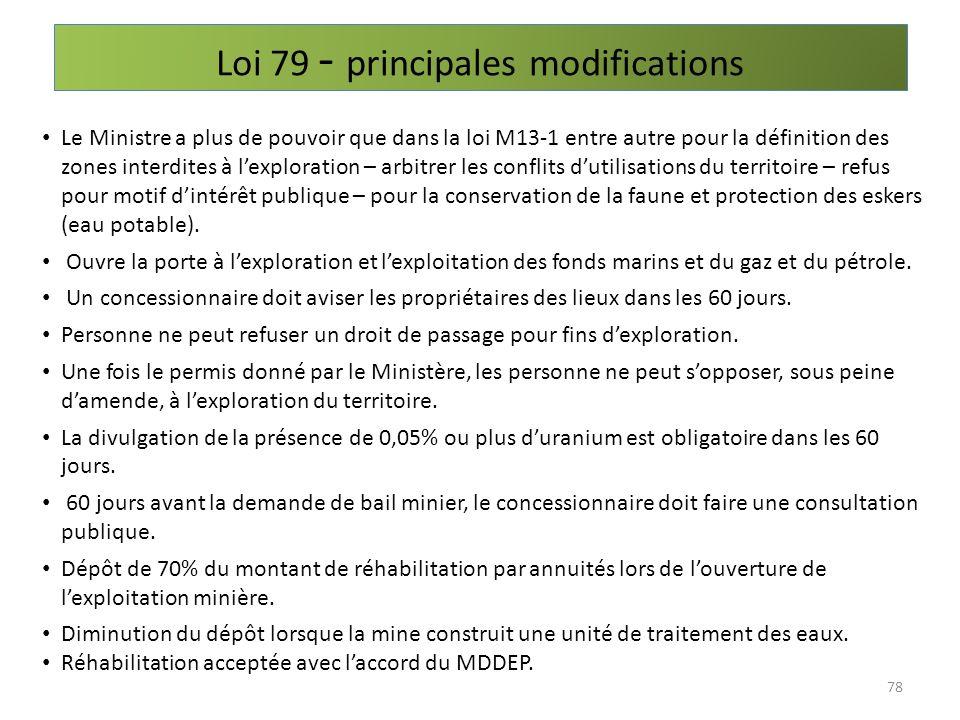 Loi 79 - principales modifications 78 Le Ministre a plus de pouvoir que dans la loi M13-1 entre autre pour la définition des zones interdites à lexplo