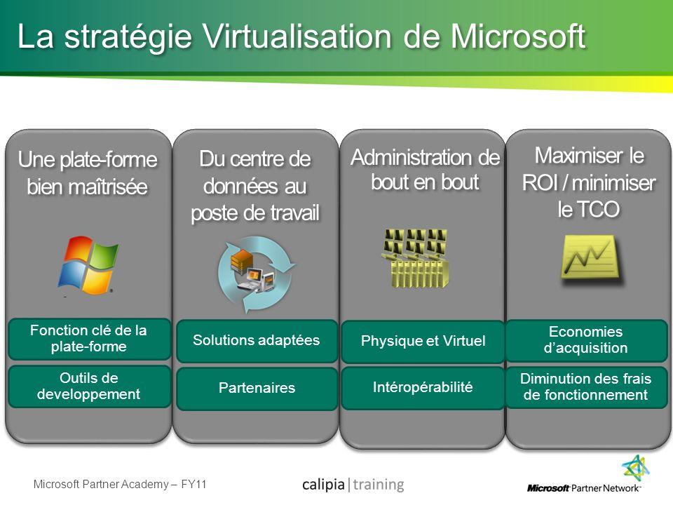 Microsoft Partner Academy – FY11 La stratégie Virtualisation de Microsoft Du centre de données au poste de travail Du centre de données au poste de tr