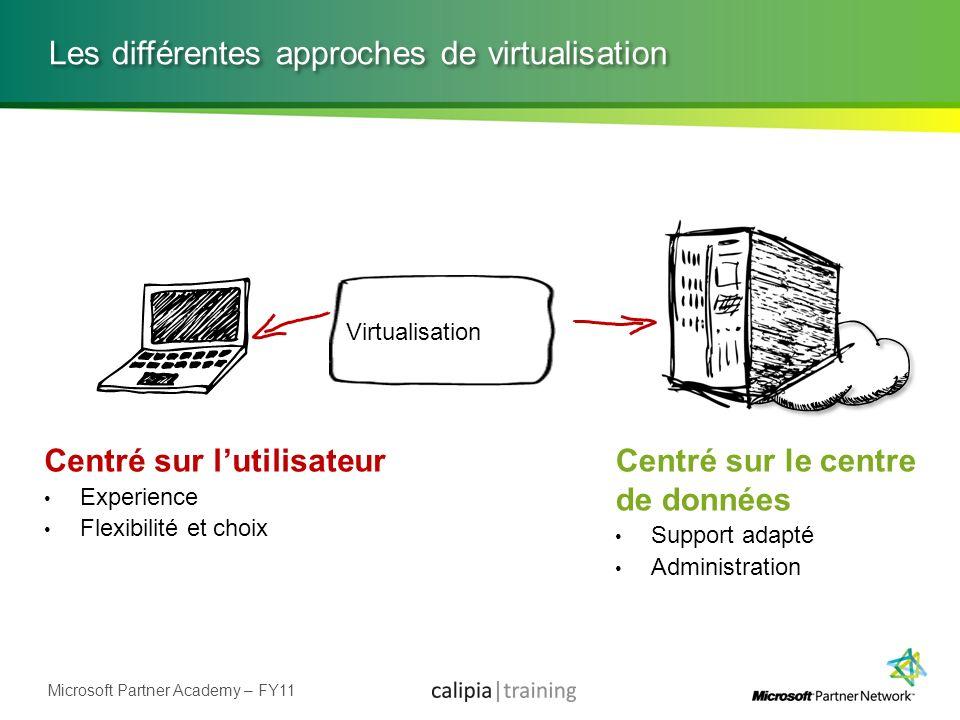 Microsoft Partner Academy – FY11 Les différentes approches de virtualisation Virtualisation Centré sur lutilisateur Experience Flexibilité et choix Ce