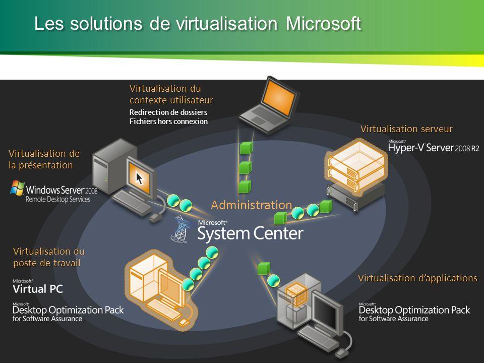 Microsoft Partner Academy – FY11 Administration Virtualisation du poste de travail Virtualisation dapplications Virtualisation de la présentation Virt