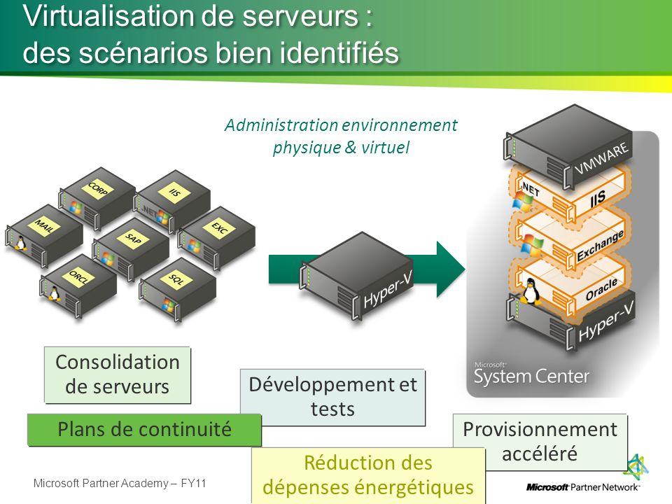 Microsoft Partner Academy – FY11 Consolidation de serveurs Provisionnement accéléré Développement et tests Plans de continuité Administration environn