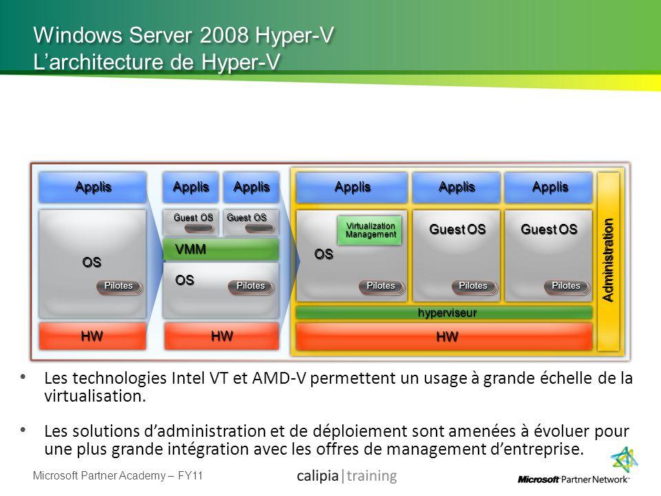 Microsoft Partner Academy – FY11 Architecture logicielle monolithique Architecture Hyper-V Les technologies Intel VT et AMD-V permettent un usage à gr