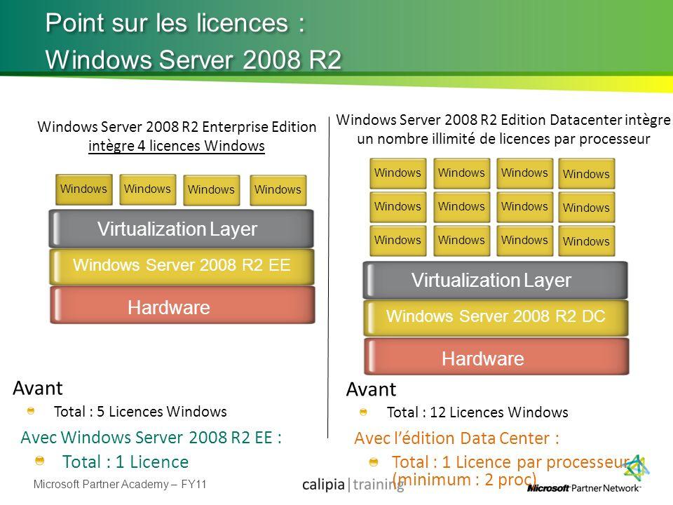 Microsoft Partner Academy – FY11 Windows Server 2008 R2 Enterprise Edition intègre 4 licences Windows Avant Total : 5 Licences Windows Avec Windows Se