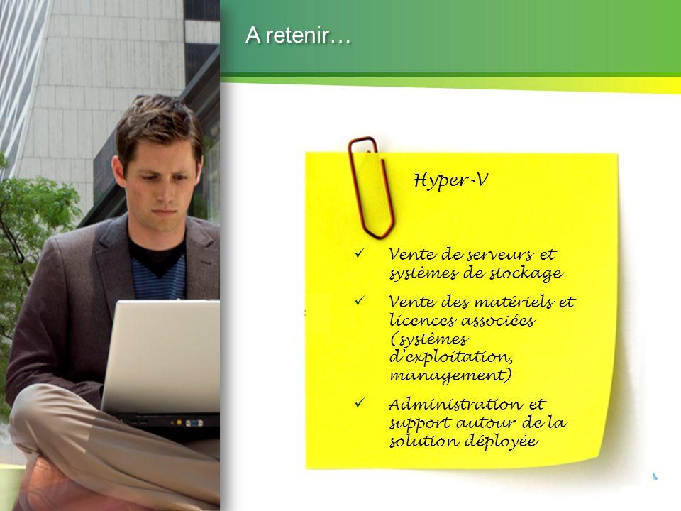 Microsoft Partner Academy – FY11 A retenir… Hyper-V Vente de serveurs et systèmes de stockage Vente des matériels et licences associées (systèmes dexp