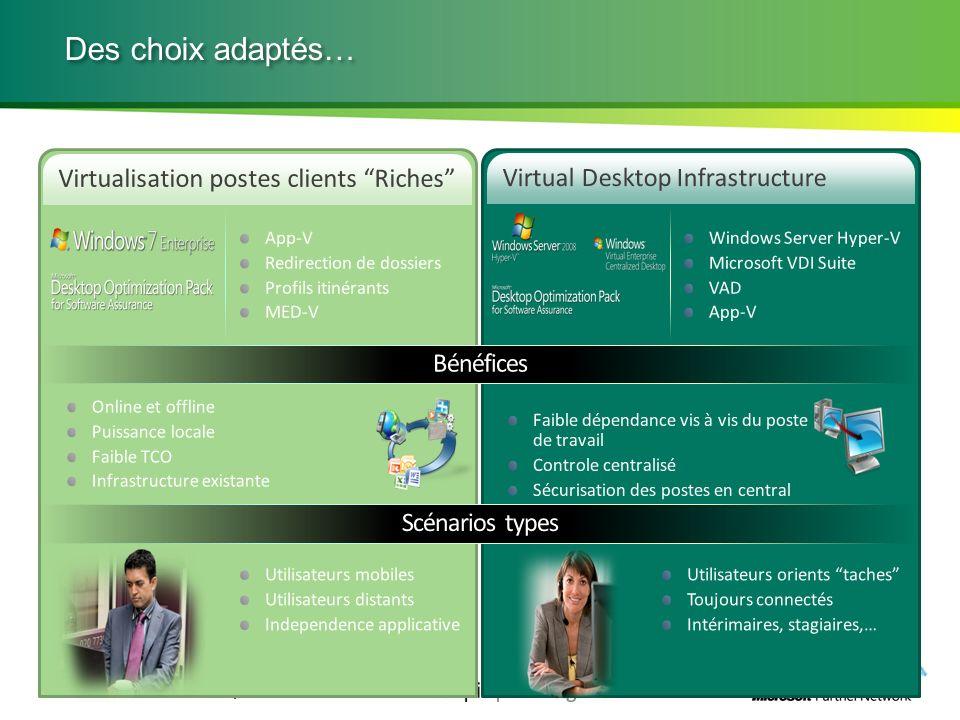 Microsoft Partner Academy – FY11 Des choix adaptés… Virtualisation postes clients Riches Virtual Desktop Infrastructure