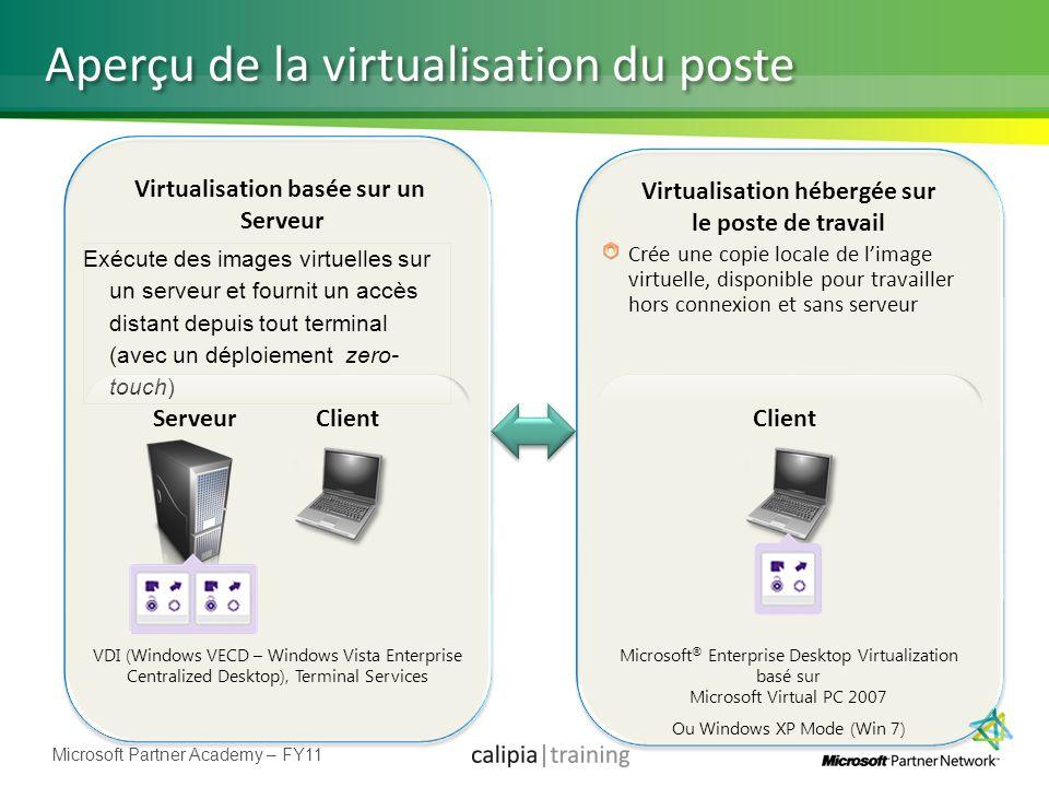 Microsoft Partner Academy – FY11 VDI (Windows VECD – Windows Vista Enterprise Centralized Desktop), Terminal Services Microsoft ® Enterprise Desktop V