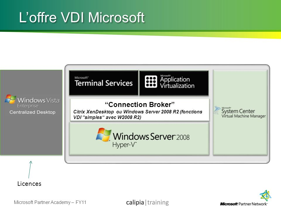 Microsoft Partner Academy – FY11 Loffre VDI Microsoft Connection Broker Citrix XenDesktop ou Windows Server 2008 R2 (fonctions VDI simples avec W2008
