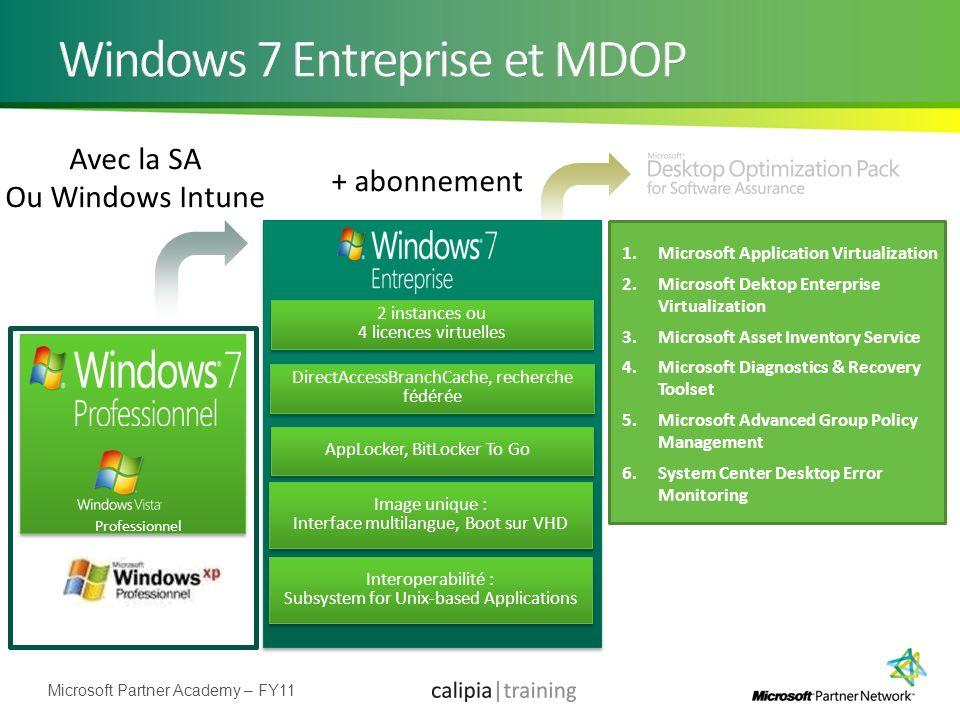 Microsoft Partner Academy – FY11 Avec la SA Ou Windows Intune + abonnement 2 instances ou 4 licences virtuelles 2 instances ou 4 licences virtuelles D