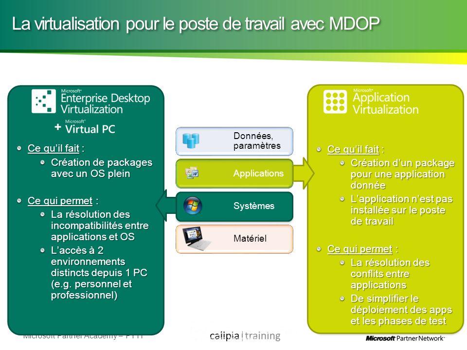 Microsoft Partner Academy – FY11 La virtualisation pour le poste de travail avec MDOP Ce quil fait : Création dun package pour une application donnée
