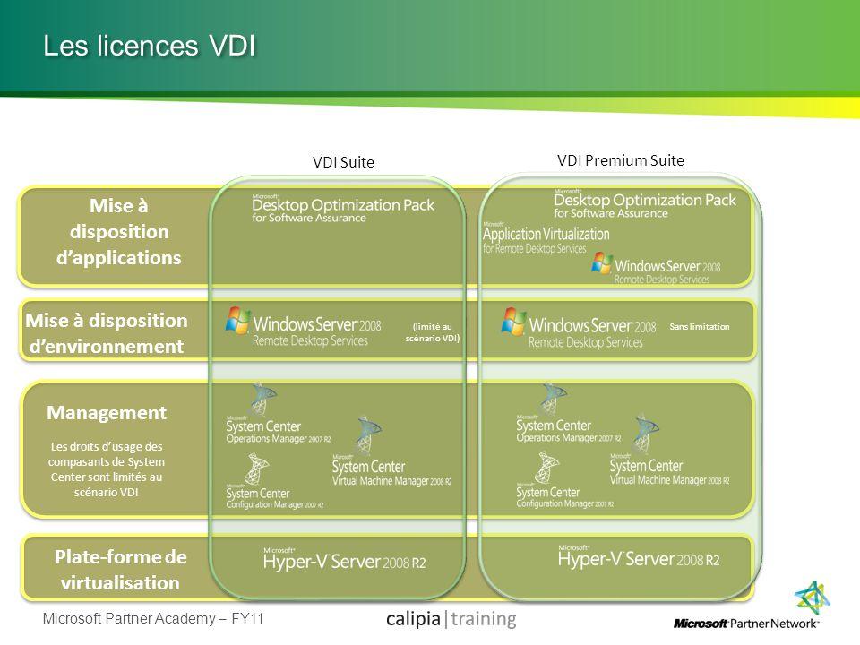 Microsoft Partner Academy – FY11 Les licences VDI VDI Suite VDI Premium Suite Plate-forme de virtualisation Management Mise à disposition denvironneme