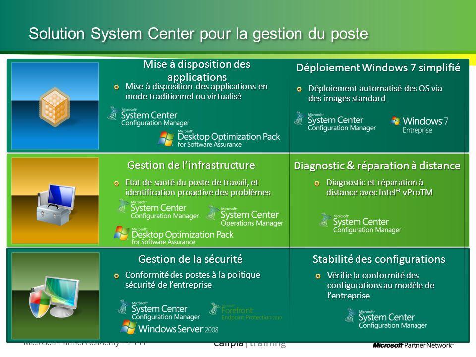 Microsoft Partner Academy – FY11 Solution System Center pour la gestion du poste Mise à disposition des applications Mise à disposition des applicatio