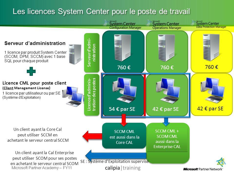 Microsoft Partner Academy – FY11 SCCM CML + SCOM CML aussi dans la Enterprise CAL SCCM CML + SCOM CML aussi dans la Enterprise CAL Serveur dadministra