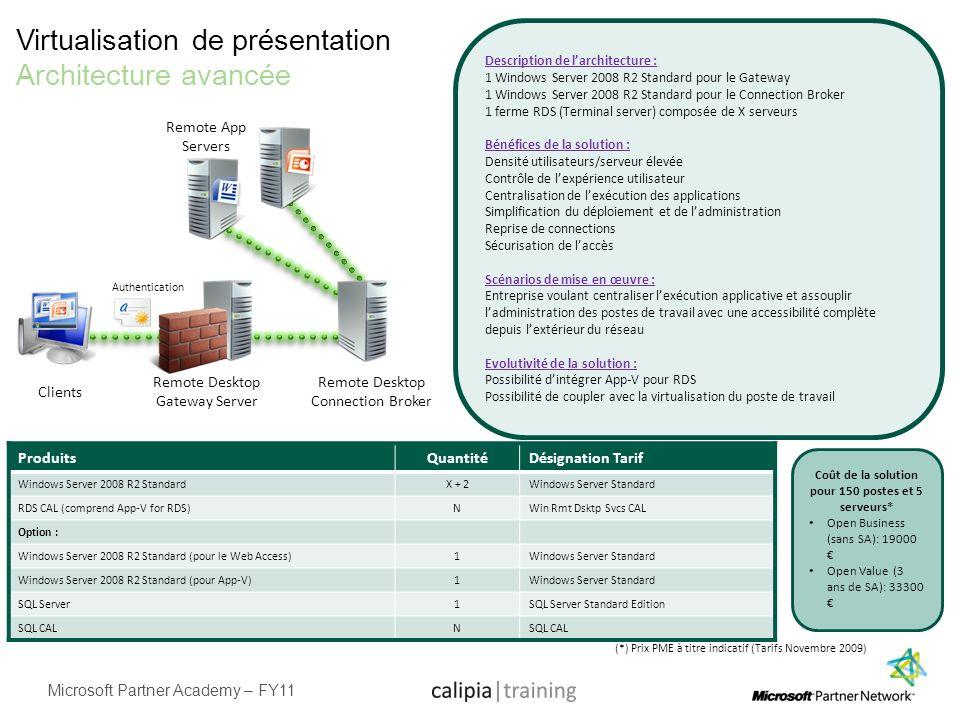 Microsoft Partner Academy – FY11 Virtualisation de présentation Architecture avancée ProduitsQuantitéDésignation Tarif Windows Server 2008 R2 Standard
