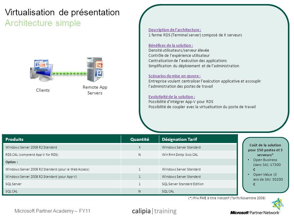 Microsoft Partner Academy – FY11 Virtualisation de présentation Architecture simple ProduitsQuantitéDésignation Tarif Windows Server 2008 R2 StandardX