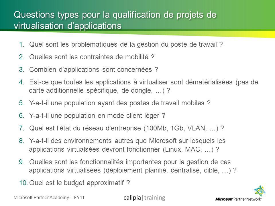 Microsoft Partner Academy – FY11 Questions types pour la qualification de projets de virtualisation dapplications 1.Quel sont les problématiques de la