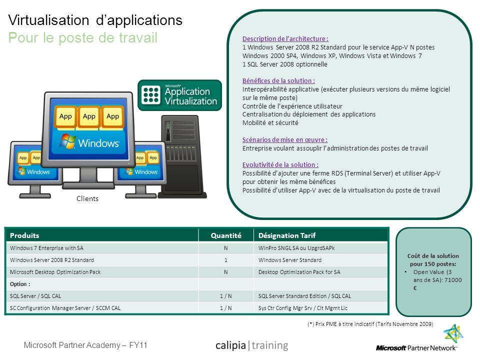 Microsoft Partner Academy – FY11 Virtualisation dapplications Pour le poste de travail ProduitsQuantitéDésignation Tarif Windows 7 Enterprise with SAN