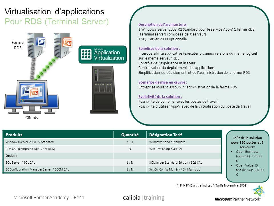 Microsoft Partner Academy – FY11 Virtualisation dapplications Pour RDS (Terminal Server) ProduitsQuantitéDésignation Tarif Windows Server 2008 R2 Stan