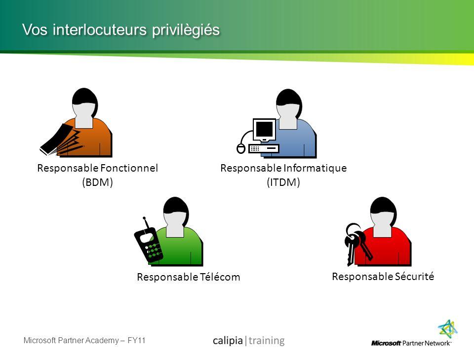 Microsoft Partner Academy – FY11 Vos interlocuteurs privilègiés Responsable Fonctionnel (BDM) Responsable Informatique (ITDM) Responsable Télécom Resp
