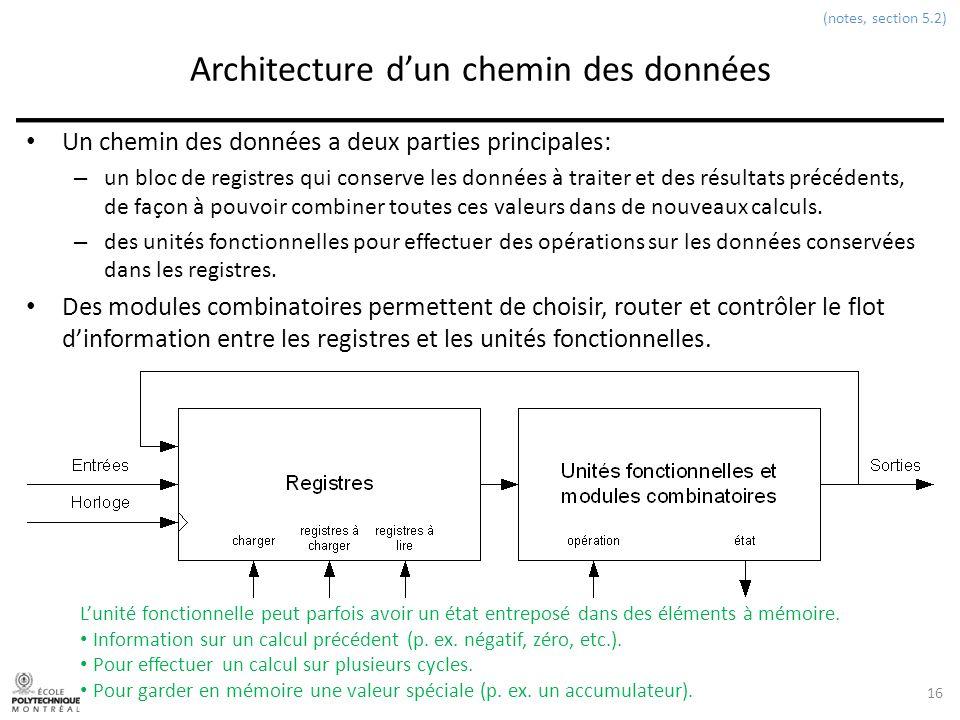 INF3500 : Conception et implémentation de systèmes numériques Architecture dun chemin des données Un chemin des données a deux parties principales: –