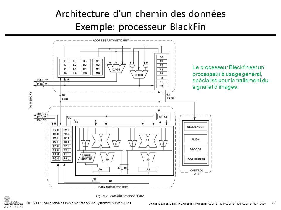 INF3500 : Conception et implémentation de systèmes numériques Architecture dun chemin des données Exemple: processeur BlackFin 17 Analog Devices, Blac