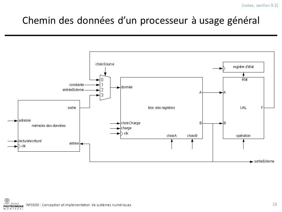 INF3500 : Conception et implémentation de systèmes numériques Chemin des données dun processeur à usage général 18 (notes, section 9.2)