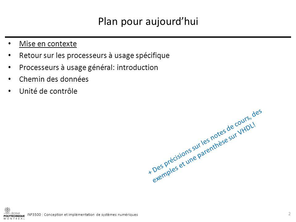 INF3500 : Conception et implémentation de systèmes numériques Plan pour aujourdhui Mise en contexte Retour sur les processeurs à usage spécifique Proc