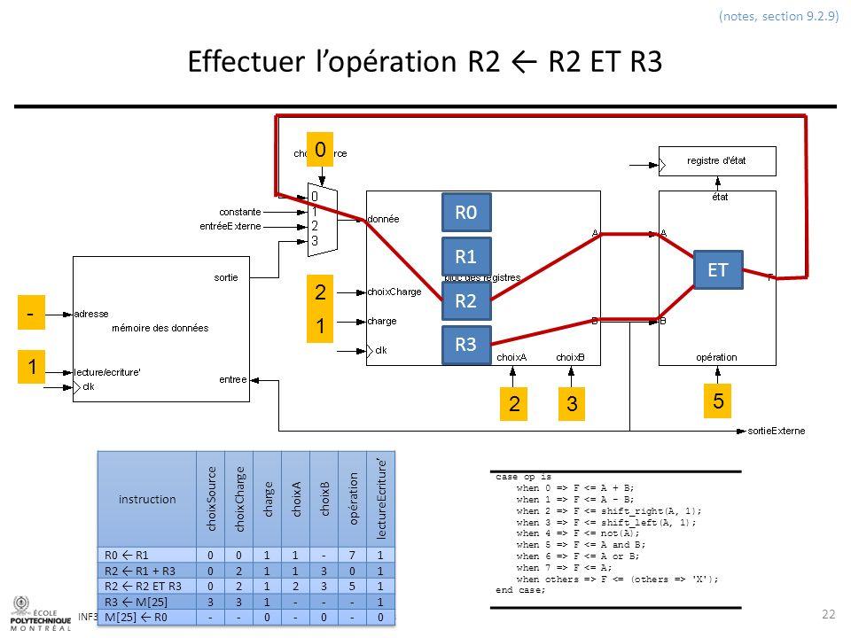 INF3500 : Conception et implémentation de systèmes numériques Effectuer lopération R2 R2 ET R3 22 (notes, section 9.2.9) 0 2 1 23 5 1 - case op is whe