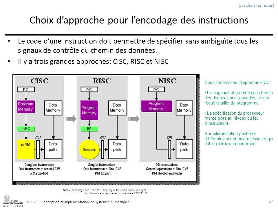 INF3500 : Conception et implémentation de systèmes numériques Choix dapproche pour lencodage des instructions Le code dune instruction doit permettre