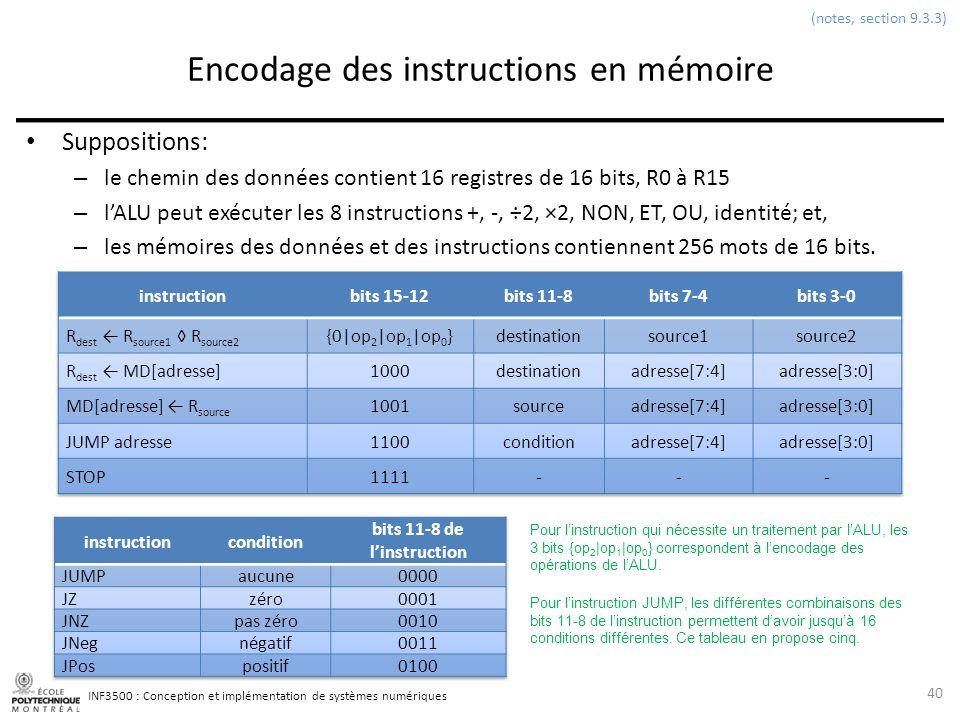 INF3500 : Conception et implémentation de systèmes numériques Encodage des instructions en mémoire Suppositions: – le chemin des données contient 16 r
