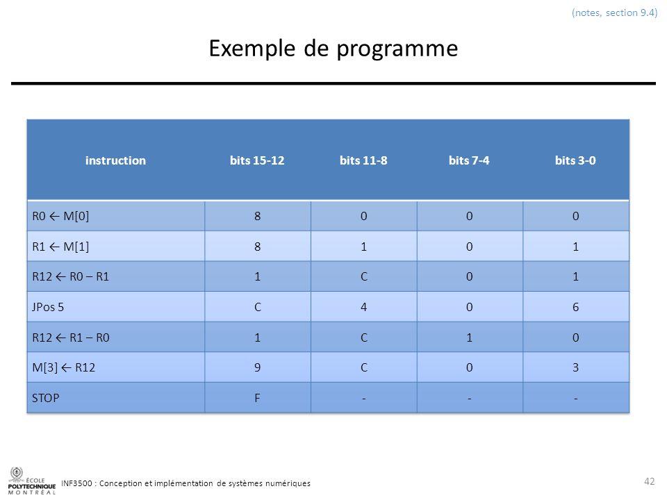 INF3500 : Conception et implémentation de systèmes numériques Exemple de programme 42 (notes, section 9.4)