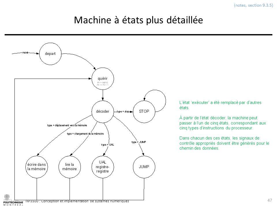 INF3500 : Conception et implémentation de systèmes numériques Machine à états plus détaillée 47 (notes, section 9.3.5) Létat exécuter a été remplacé p