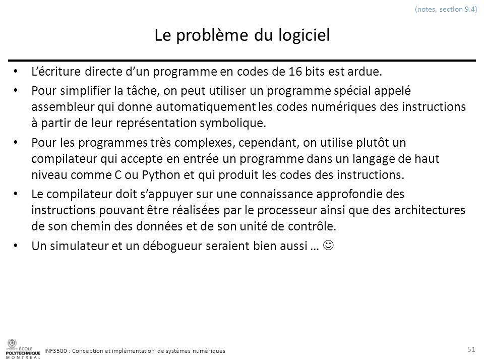 INF3500 : Conception et implémentation de systèmes numériques Le problème du logiciel Lécriture directe dun programme en codes de 16 bits est ardue. P