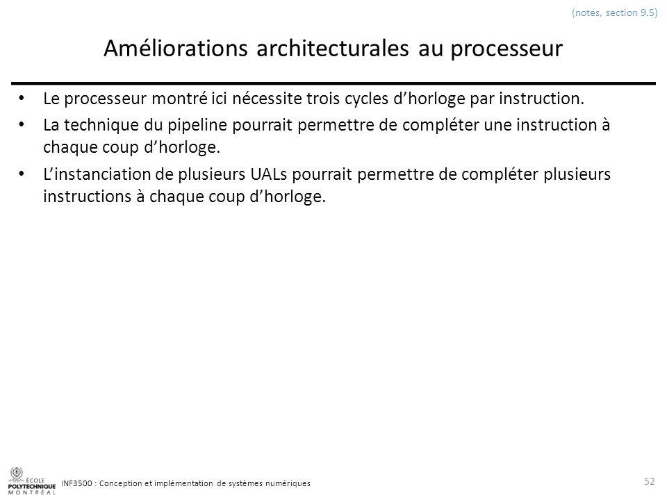 INF3500 : Conception et implémentation de systèmes numériques Améliorations architecturales au processeur Le processeur montré ici nécessite trois cyc