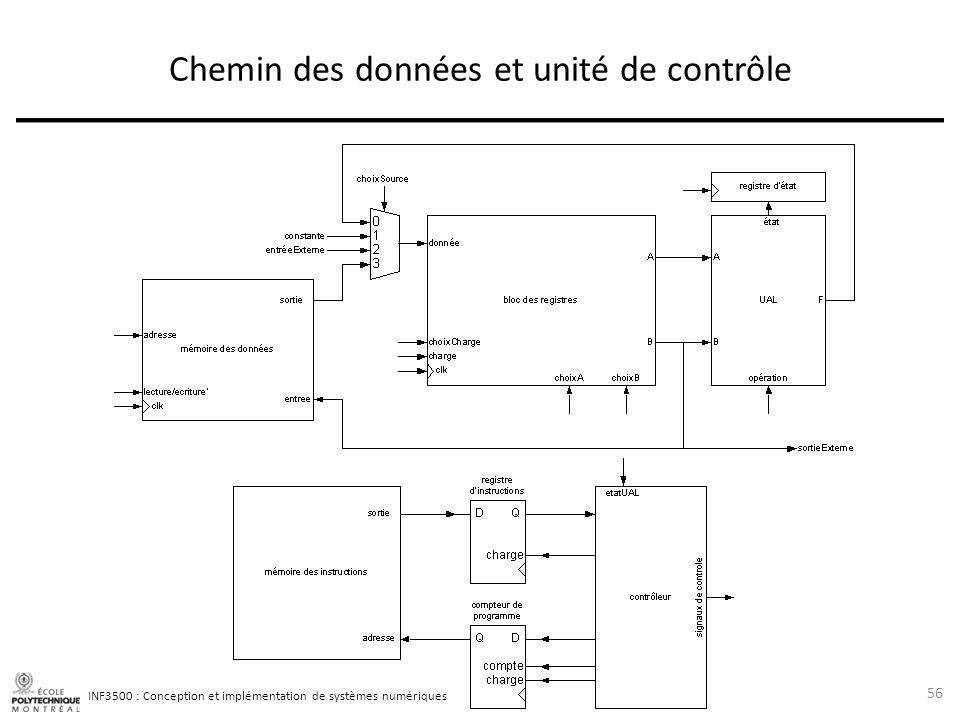 INF3500 : Conception et implémentation de systèmes numériques Chemin des données et unité de contrôle 56