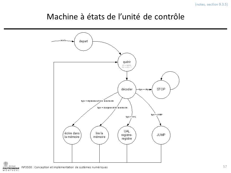 INF3500 : Conception et implémentation de systèmes numériques Machine à états de lunité de contrôle 57 (notes, section 9.3.5)